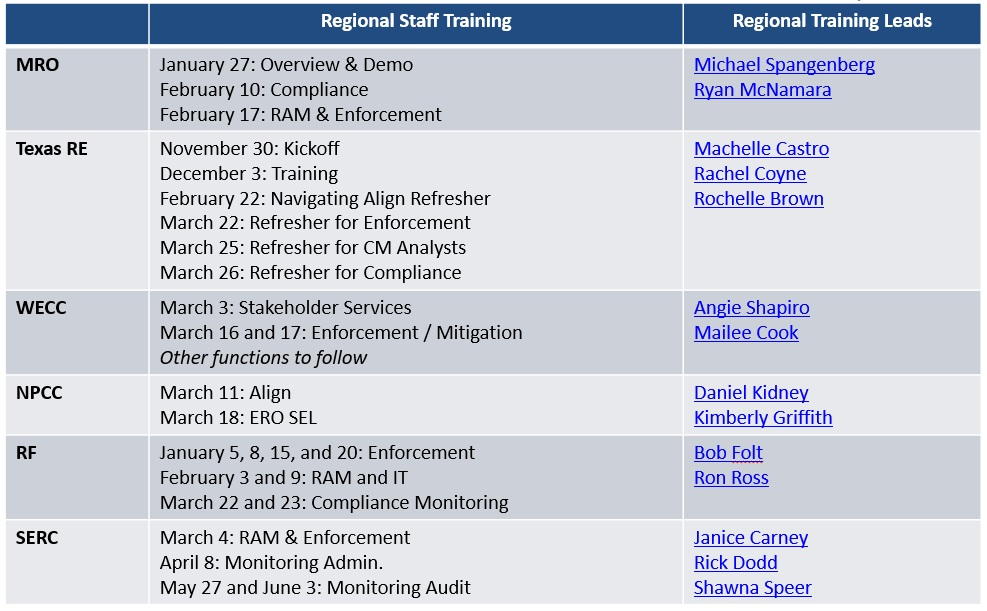 2021 Training Schedule Updated 3.jpg